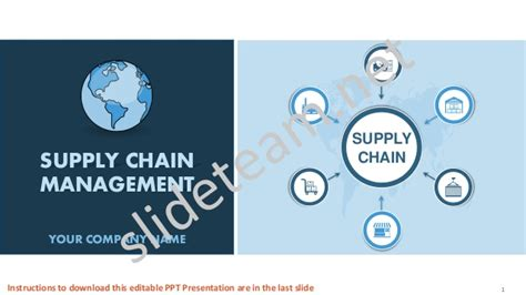 Supply Chain Management Dashboard Powerpoint Presentation Ppt Template Supply Chain Powerpoint Template