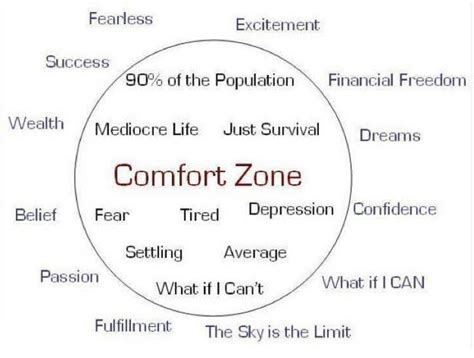 break out of your comfort zone break out of your comfort zone words of wisdom pinterest