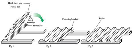 Klip Fixing profile roofing sheet installation impremedia net