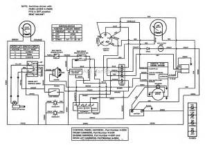 snapper zf2101dku 84575 21 hp kubota out front z rider series 1 parts diagram for wiring