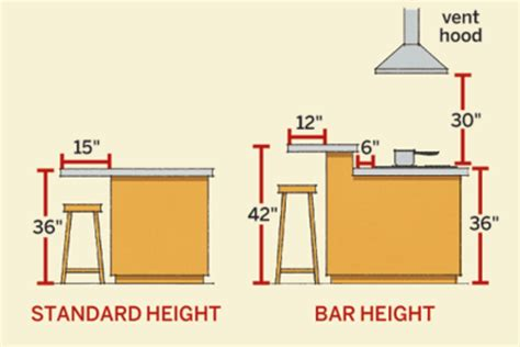 standard kitchen island dimensions counter height stools design with industrial kitchen