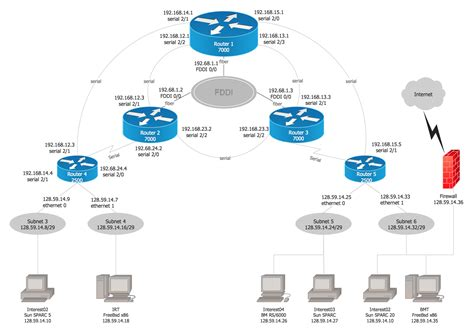 network diagram template cisco network exles and templates