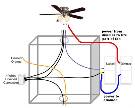dimmer switch  ceiling fan