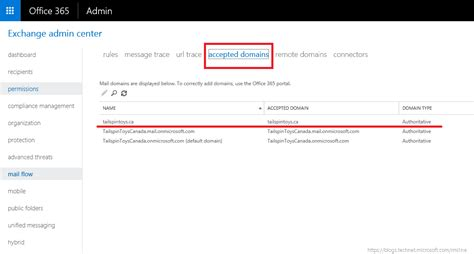 Office 365 Mail Issues Office 365 Pilot Mail Flow Issues 250 Hello