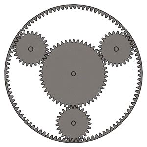 planetary, beveled gears animated gifs best animations