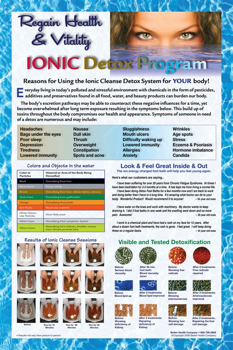 Ionic Detox Review by Detox Foot Spa Promotional Poster