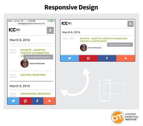 responsive layout design exles adaptive content the way to your customer s heart