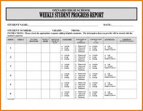 Student Progress Report Template students progress report sample progress reports for elementary