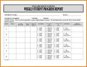 Students Progress Report Template 9 students progress report sample debt spreadsheet