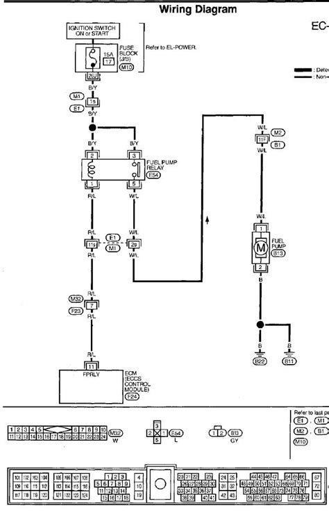 06 nissan pathfinder wiring diagram 35 wiring diagram