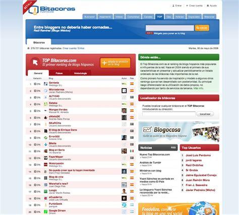 imagenes de web 2 o bitacoras anieto2k