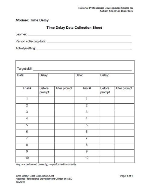 39 Best Data Collection Forms Images On Pinterest Data Collection Aba And Applied Behavior Classroom Data Collection Template