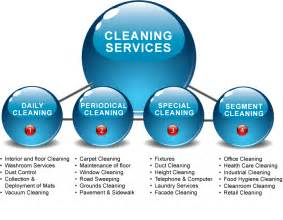Cleaning Companies Janitorial Kendall Steamers