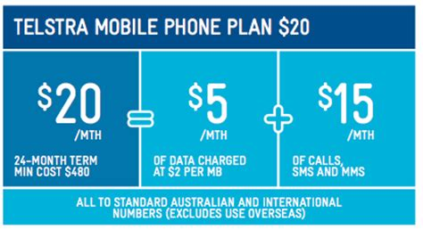 cooling period for mobile phone plans telstra