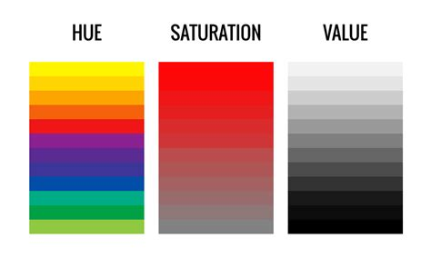 saturation definition color the color wheel the ultimate color theory guide for
