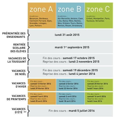 Calendrier 2016 Vacances Scolaires Montpellier D 233 Co Vacances Scolaires Montpellier 55 Rennes Vacances