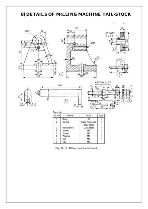 sectional views in machine drawing assembly and details machine drawing pdf