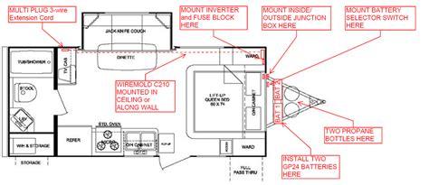 rvnet open roads forum tech issues inverter install