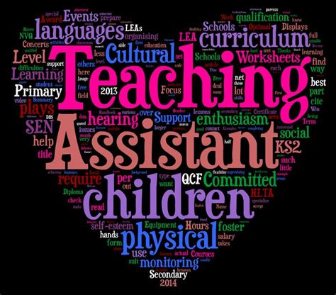 Support Raising Letter 35 Best Teaching Assistants Images On