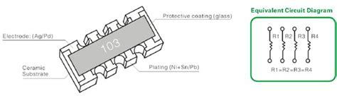 thick resistor construction thick chip resistor array hong kong resistors manufactory