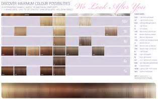wella illumina complete 37 shades developer peroxide