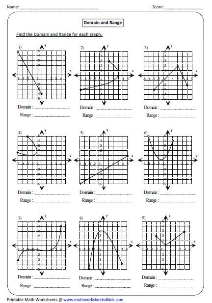 graph domain  range linear function worksheets