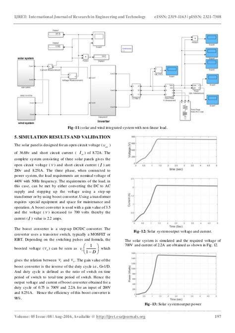 integrated circuit design international version a circuits and systems perspective international journal of power systems and integrated circuits 28 images international