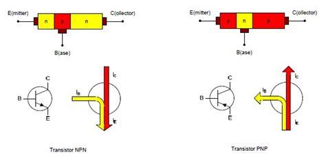 gambar konstruksi transistor bipolar pembuatan pabrikasi transistor