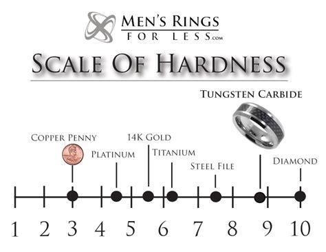 Blog Men S Rings For Less Men S Wedding Bands Wedding Rings