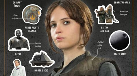 Wars Rogue One Ultimate Sticker rogue one ultimate sticker encyclopedia combines the of stickers with insight