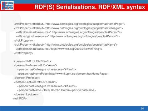 xml rdf tutorial linked data tutorial florian 243 polis