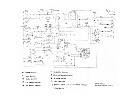 industrial electrical wiring diagram pdf wiring diagram