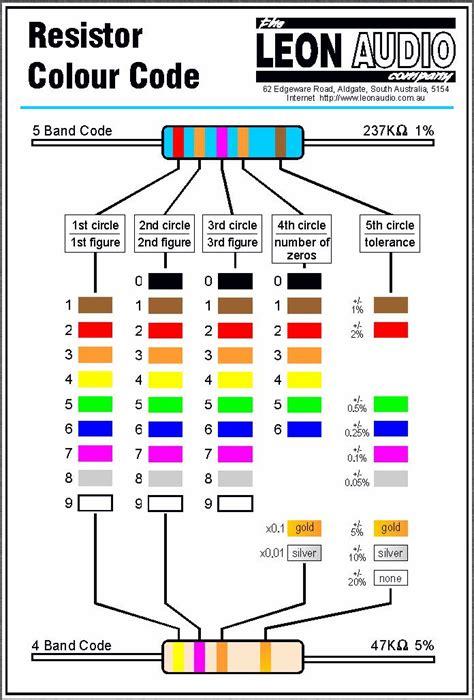 interpreting capacitor  resistor color codes
