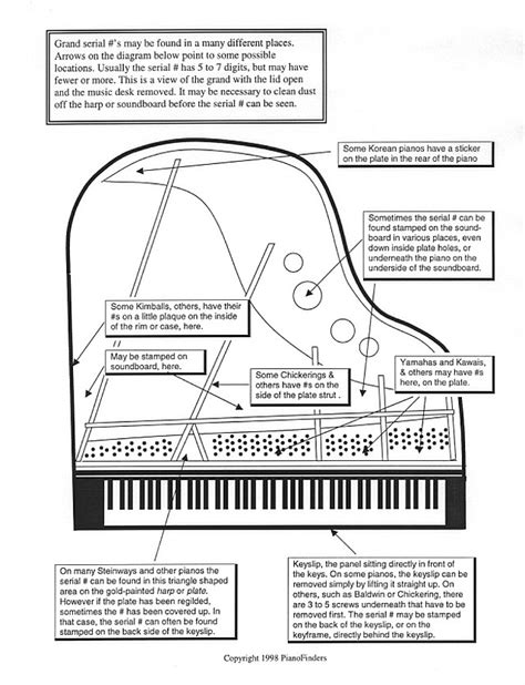 How To Search A Number How To Find The Serial Number On A Grand Piano