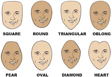 types of hair for types of faces shapes face shapes and long hairstyles for men