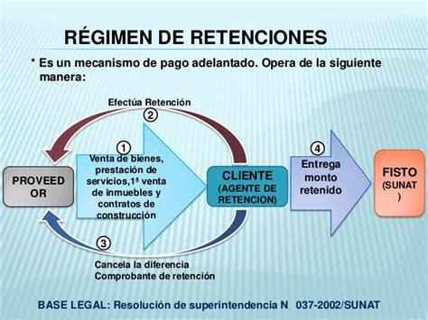 sistema de detraccion sunat 2016 tesis an 193 lisis de la legalidad de los sistemas de pagos