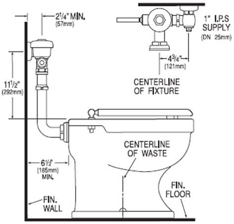 Water Closet Dimensions Minimum by Water Closet Dimensions Roselawnlutheran