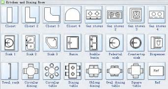 symbols on floor plans home plan symbols
