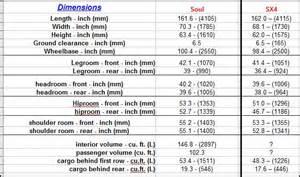 Suzuki Sx4 Dimensions Suzuki Sx4 Page 5