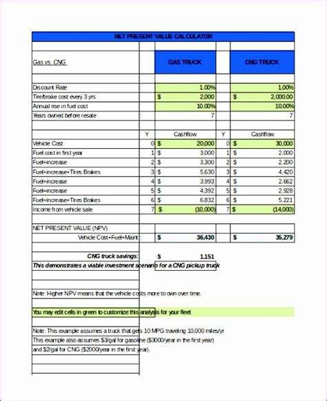 8 Npv Calculator Excel Template Exceltemplates Exceltemplates Net Present Value Excel Template