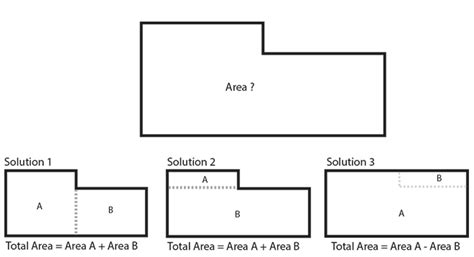 calculate area of a room contact pricing info brisbane concrete earthmoving