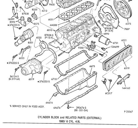 ford 300 6 engine wiring diagram and fuse box