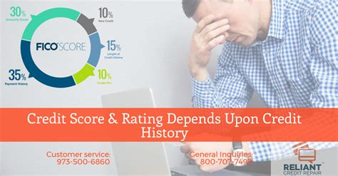 Formula Of Credit Rating How Credit Score Impacts Your Credit Rating Reliant Credit Repair