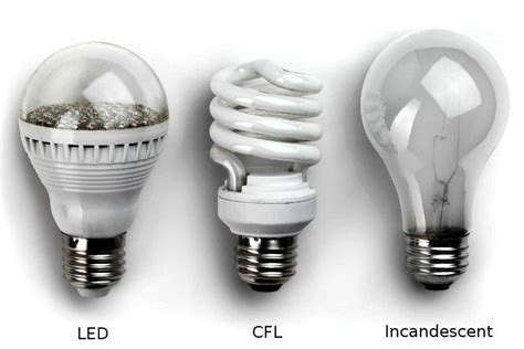 Compare Led Light Bulbs To Incandescent Sa Cost Comparison Of Led Cfl And Incandescent Light Bulbs