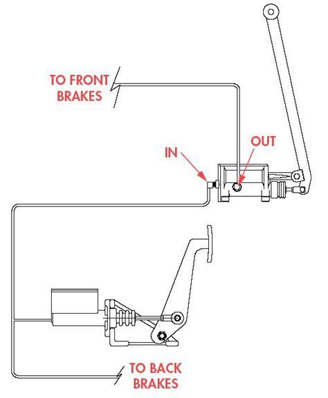 hydraulic handbrake diagram series 412 staging brake cnc inc
