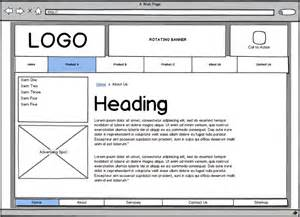 html5 wireframe template wireframes prototype testing should we really test