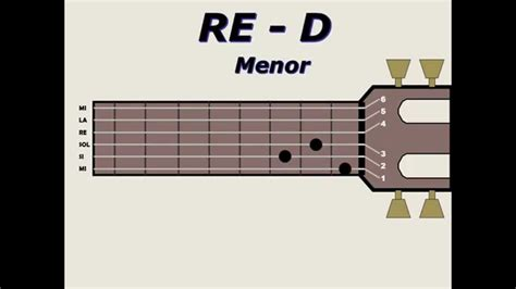 imagenes notas musicales para guitarra acordes basicos para guitarra faciles youtube