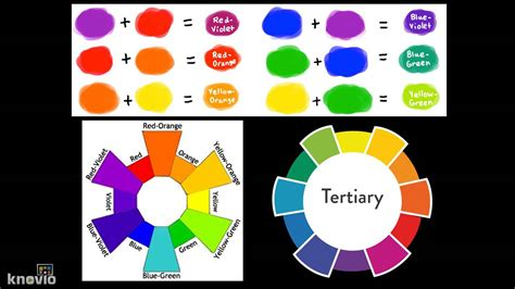 tertiary color introduction to tertiary colors tints and shades