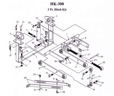 3 point hitch dimensions diagram three point hitch kits