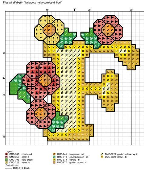 cornice di fiori oltre 25 idee originali per cornice di fiori su
